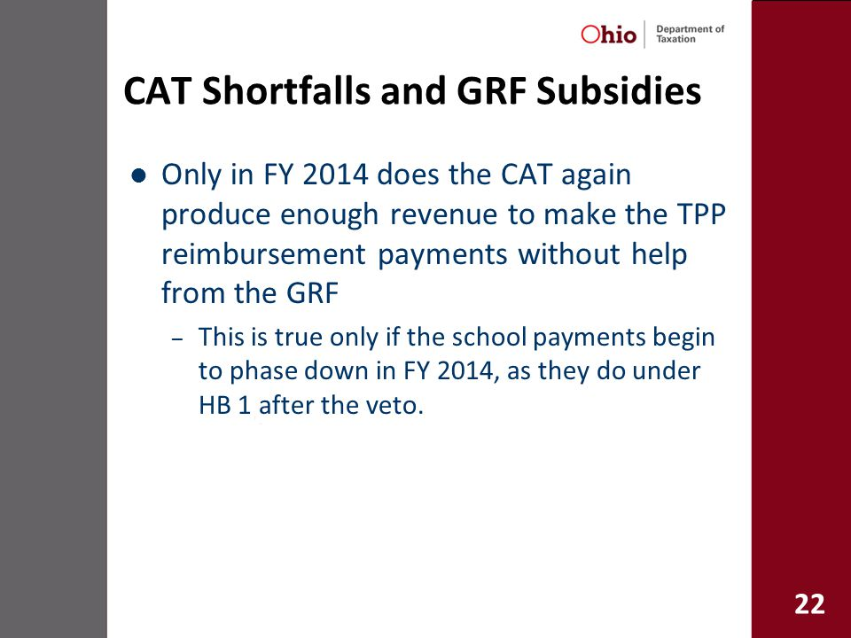 22 CAT Shortfalls and GRF Subsidies Only in FY 2014 does the CAT again produce enough revenue to make the TPP reimbursement payments without help from the GRF – This is true only if the school payments begin to phase down in FY 2014, as they do under HB 1 after the veto.