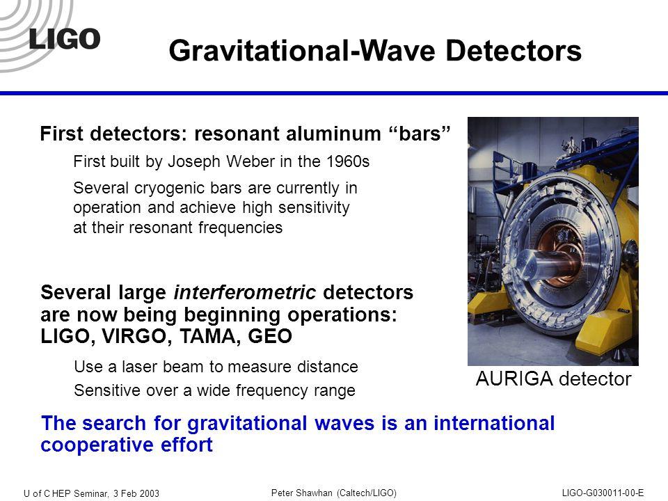 U of C HEP Seminar, 3 Feb 2003 Peter Shawhan (Caltech/LIGO)LIGO-G030011-00-E Strain Sensitivities During S1 3 × 10 -21 at ~300 Hz H1 & H2 L1 World's best sensitivity for binary neutron star inspirals