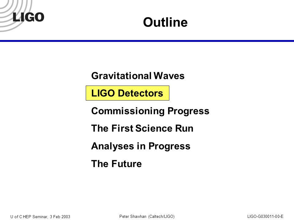 U of C HEP Seminar, 3 Feb 2003 Peter Shawhan (Caltech/LIGO)LIGO-G030011-00-E Sensitivity Improvements Continue 1.3 × 10 -21 at ~300 Hz H1 October H1 November H1 recently stayed locked for 29 hours !