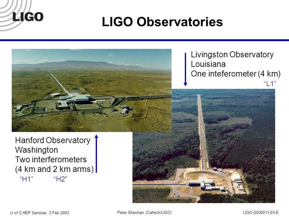U of C HEP Seminar, 3 Feb 2003 Peter Shawhan (Caltech/LIGO)LIGO-G030011-00-E Advanced LIGO Motivation Take advantage of advances in detector technology and engineering Install completely new detectors at existing observatories Expect to reach at least 10 times as far as current LIGO detectors Progress continues on detailed design and R&D Technical issues include choice of mirror material (sapphire vs.