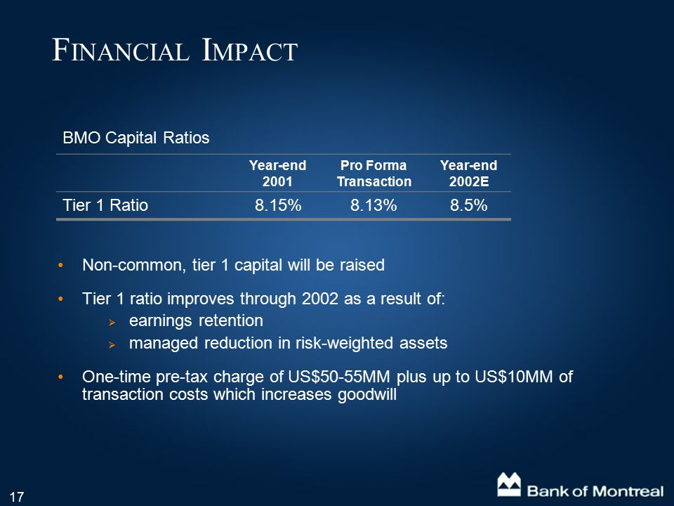 17 Non-common, tier 1 capital will be raised Tier 1 ratio improves through 2002 as a result of:  earnings retention  managed reduction in risk-weighted assets One-time pre-tax charge of US$50-55MM plus up to US$10MM of transaction costs which increases goodwill F INANCIAL I MPACT BMO Capital Ratios Year-end 2001 Pro Forma Transaction Year-end 2002E Tier 1 Ratio8.15%8.13%8.5%