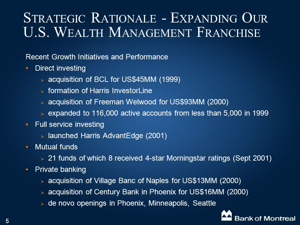 5 Recent Growth Initiatives and Performance Direct investing  acquisition of BCL for US$45MM (1999)  formation of Harris InvestorLine  acquisition of Freeman Welwood for US$93MM (2000)  expanded to 116,000 active accounts from less than 5,000 in 1999 Full service investing  launched Harris AdvantEdge (2001) Mutual funds  21 funds of which 8 received 4-star Morningstar ratings (Sept 2001) Private banking  acquisition of Village Banc of Naples for US$13MM (2000)  acquisition of Century Bank in Phoenix for US$16MM (2000)  de novo openings in Phoenix, Minneapolis, Seattle S TRATEGIC R ATIONALE - E XPANDING O UR U.S.
