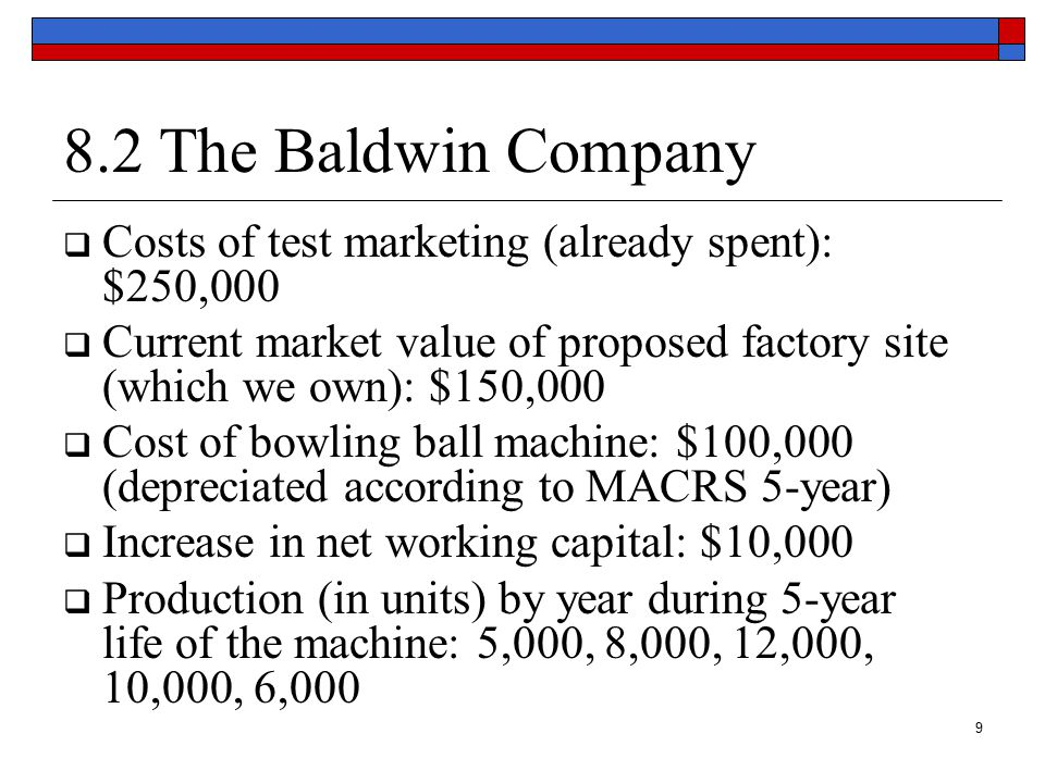 10 The Baldwin Company  Price during first year is $20; price increases 2% per year thereafter.