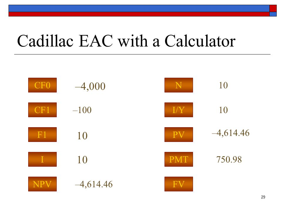 30 Cheapskate EAC with a Calculator 5 –500 –2,895.39 –1,000 CF1 F1 CF0 I NPV 10 763.80 10 -2,895.39 5 PMT I/Y FV PV N