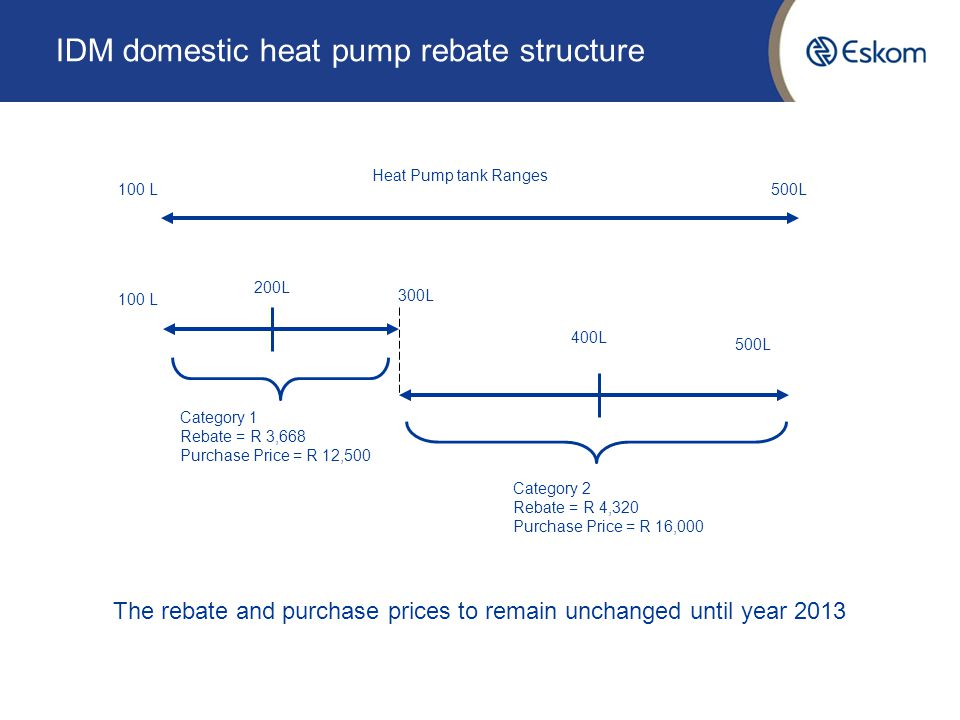 IDM domestic heat pump rebate structure 100 L 200L Category 1 Rebate = R 3,668 Purchase Price = R 12,500 300L 500L 400L Category 2 Rebate = R 4,320 Purchase Price = R 16,000 100 L500L Heat Pump tank Ranges The rebate and purchase prices to remain unchanged until year 2013