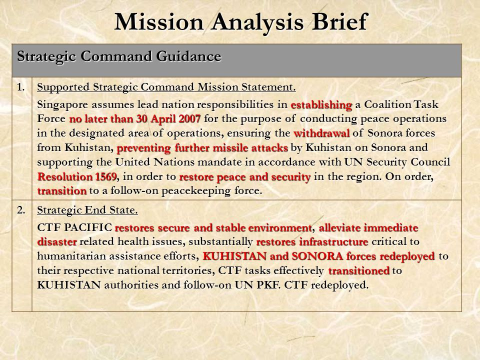 Mission Analysis Brief CTF Mission Analysis 1.CTF Mission.