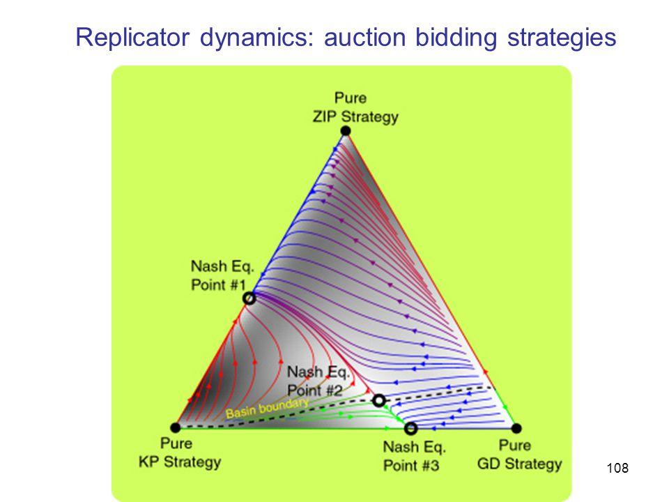 108 Replicator dynamics: auction bidding strategies