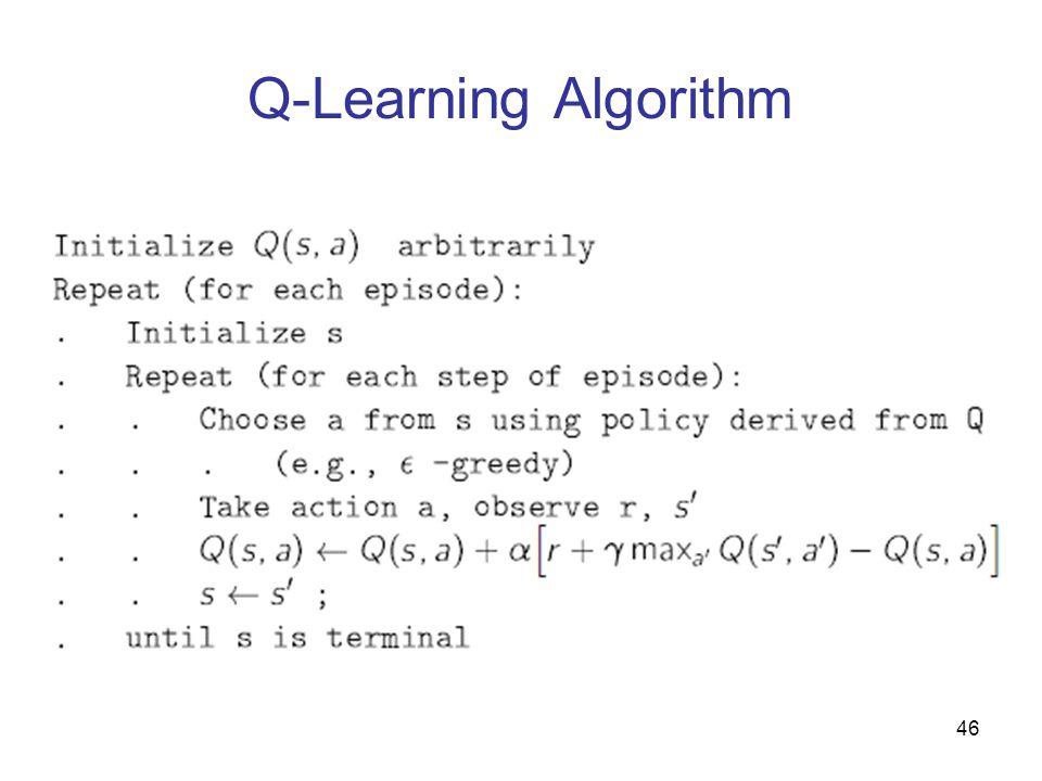 Q-Learning Algorithm 46
