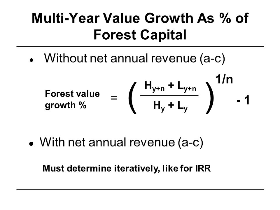 Multi-Year Value Growth As % of Forest Capital Without net annual revenue (a-c) H y+n + L y+n H y + L y () 1/n - 1 Forest value growth % = With net annual revenue (a-c) Must determine iteratively, like for IRR