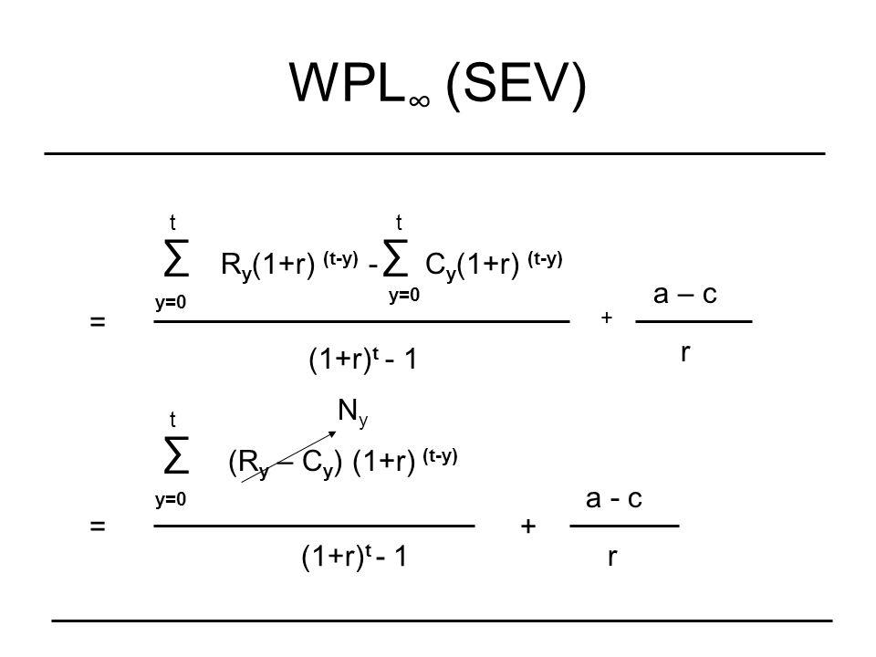 WPL ∞ (SEV) ∑ y=0 t R y (1+r) (t-y) - ∑ y=0 t C y (1+r) (t-y) (1+r) t - 1 a – c + r = ∑ t y=0 (R y – C y ) (1+r) (t-y) (1+r) t - 1 + a - c r = NyNy