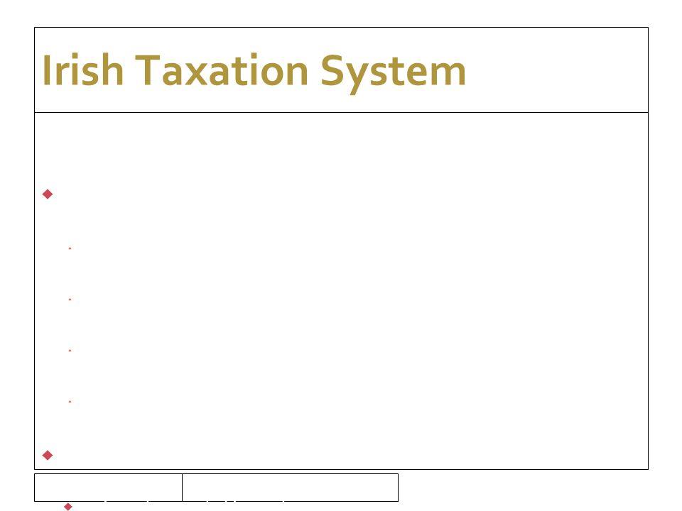 16/09/10 Irish Taxation System  Direct Taxes  Income, Corporation & Capital Gains  Penal Statutes- Strict Interpretation  Common Law  Guidance Notes – Legitimate Expectation  EU Treaty  4 Fundamental Freedoms  1.