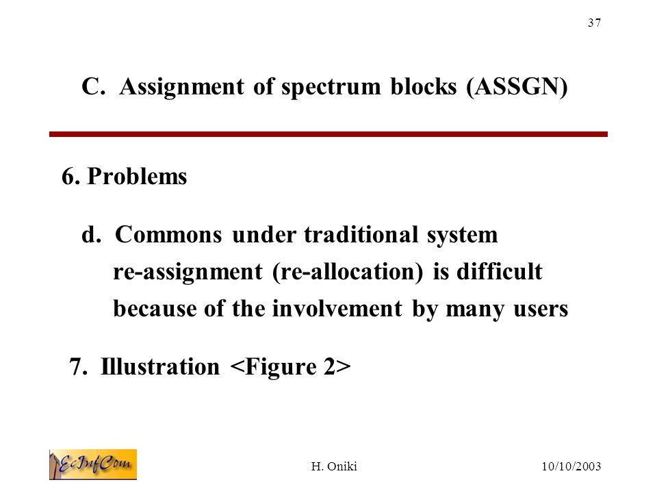 10/10/2003H.Oniki 37 C. Assignment of spectrum blocks (ASSGN) 6.