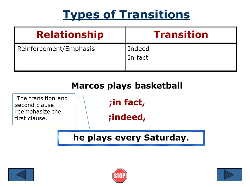 Types of Transitions RelationshipTransition AdditionMoreover Furthermore In addition besides Marcos loves to ski ;moreover, ;furthermore, ;in addition