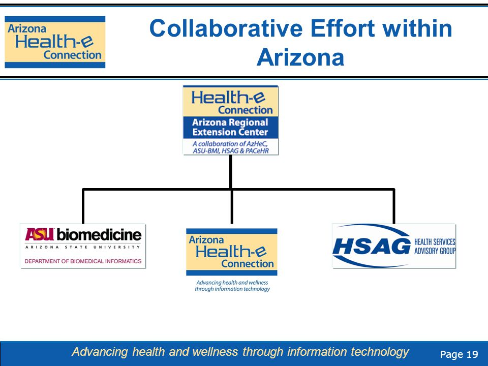 Page 19 Advancing health and wellness through information technology Collaborative Effort within Arizona