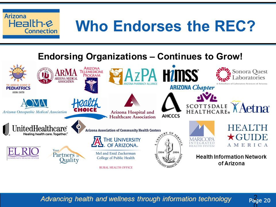 Page 20 Advancing health and wellness through information technology Who Endorses the REC? Endorsing Organizations – Continues to Grow! 20 Health Info