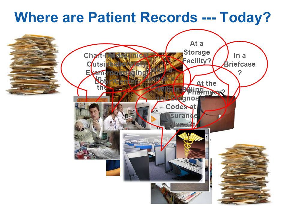 Where are Patient Records --- Today? In a Cabinet at the Physician Office or Hospital? At a Storage Facility? Inside a Courier's Van? Chart-holder Out