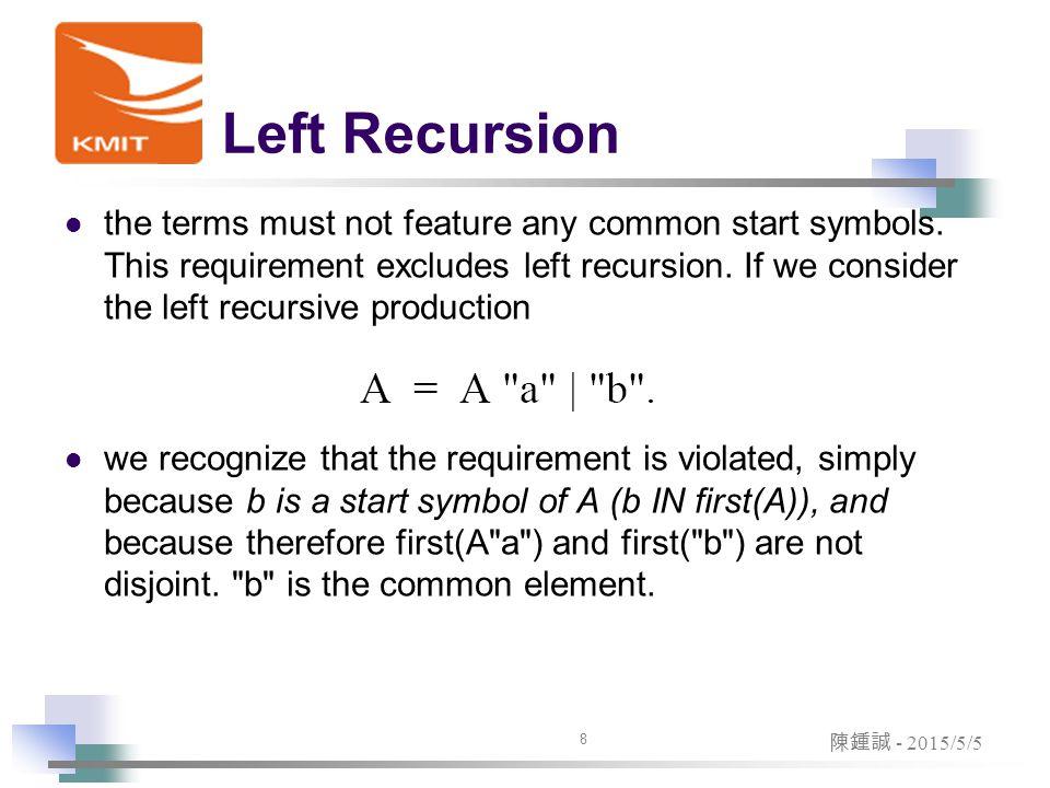 Eliminate Left Recursion.