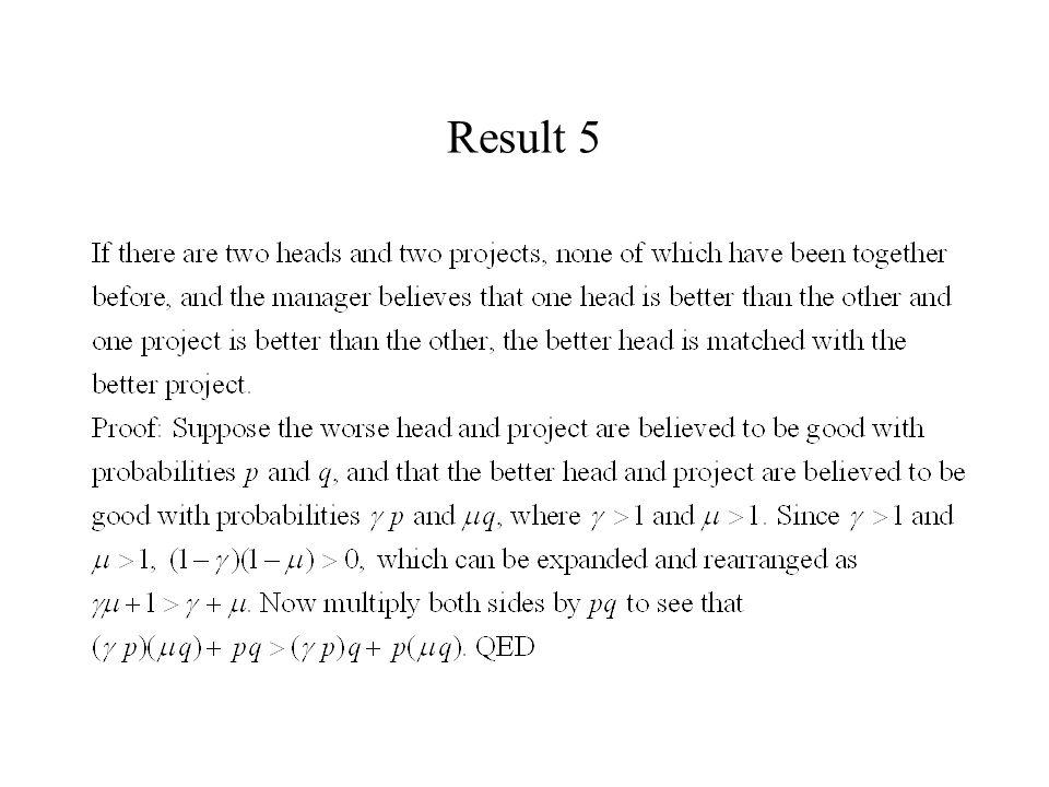Result 5