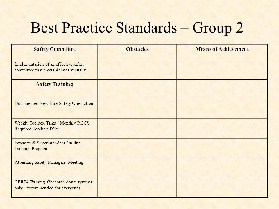 Best Practice Standards – Group 2 Safety CommitteeObstaclesMeans of Achievement Implementation of an effective safety committee that meets 4 times ann