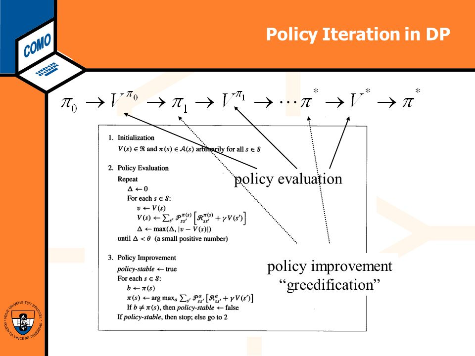 Computational Modeling Lab Policy Iteration in DP policy improvement greedification policy evaluation