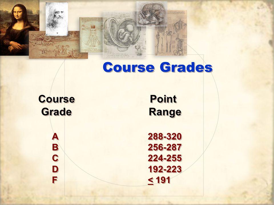 Course Grades Course Point Grade Range A 288-320 B 256-287 C 224-255 D 192-223 F < 191 Course Point Grade Range A 288-320 B 256-287 C 224-255 D 192-223 F < 191
