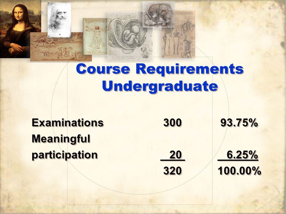 Course Requirements Undergraduate Examinations 300 93.75% Meaningful participation 20 6.25% 320 100.00% Examinations 300 93.75% Meaningful participation 20 6.25% 320 100.00%