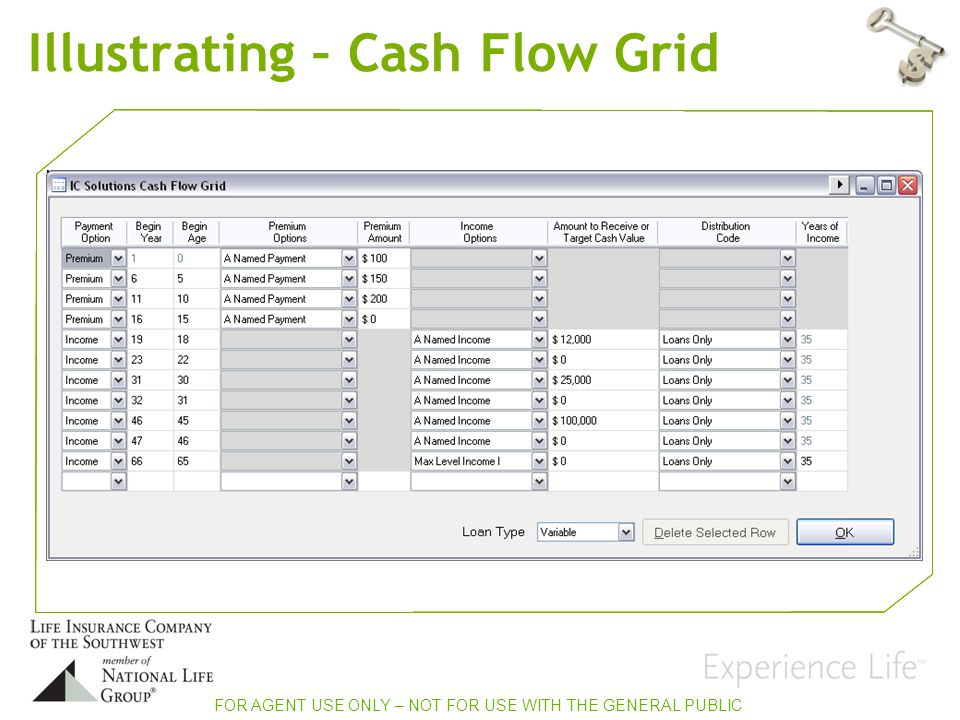 Illustrating – Cash Flow Grid FOR AGENT USE ONLY – NOT FOR USE WITH THE GENERAL PUBLIC