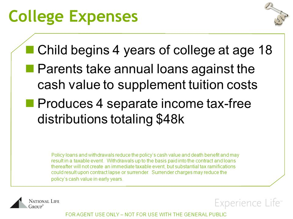 College Expenses Child begins 4 years of college at age 18 Parents take annual loans against the cash value to supplement tuition costs Produces 4 separate income tax-free distributions totaling $48k FOR AGENT USE ONLY – NOT FOR USE WITH THE GENERAL PUBLIC Policy loans and withdrawals reduce the policy's cash value and death benefit and may result in a taxable event.