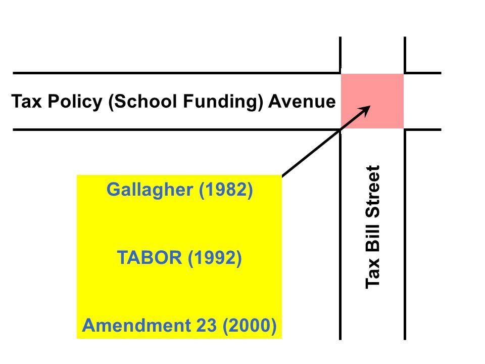 Tax Policy (School Funding) Avenue Tax Bill Street Gallagher (1982) TABOR (1992) Amendment 23 (2000)