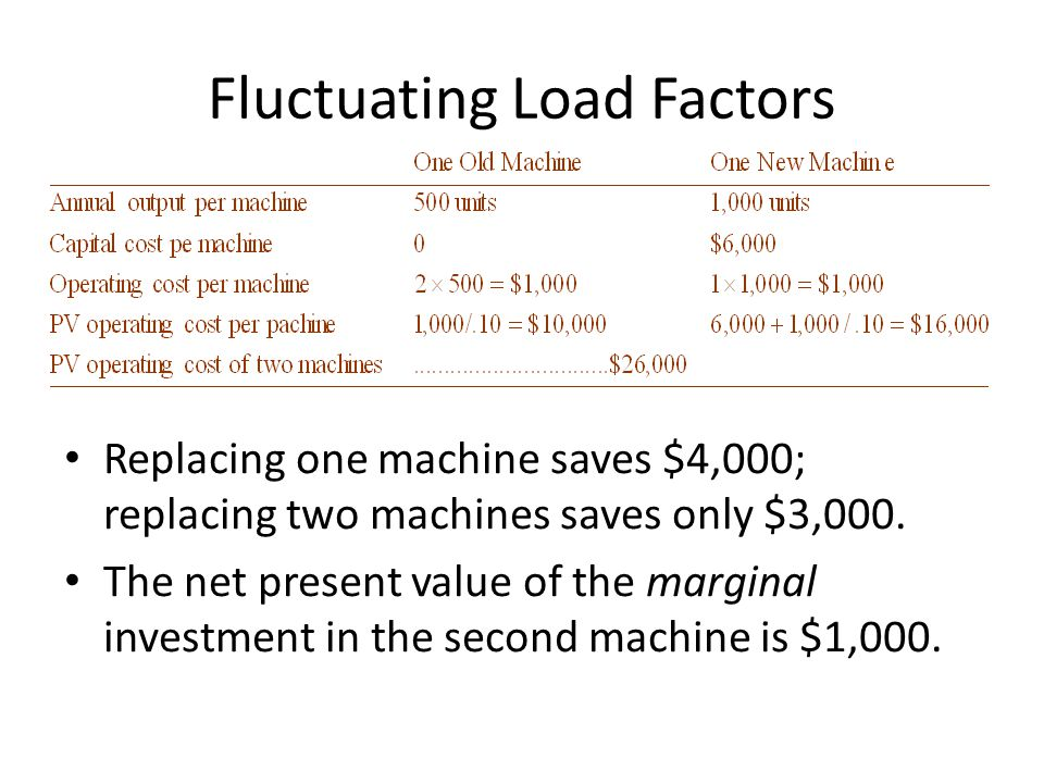 Fluctuating Load Factors Replacing one machine saves $4,000; replacing two machines saves only $3,000.
