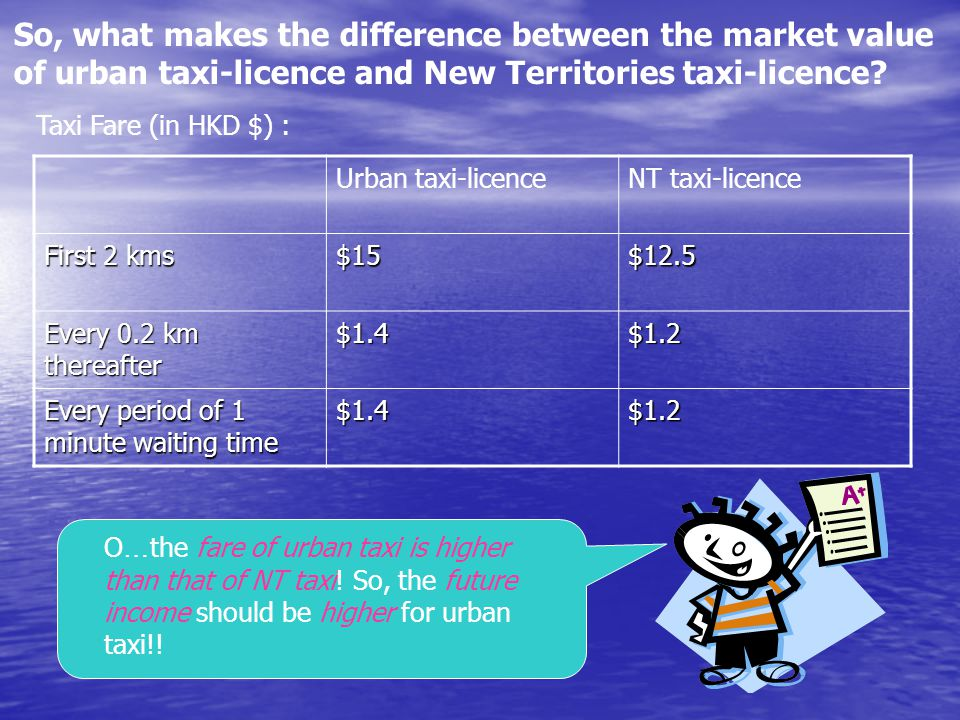 So, what makes the difference between the market value of urban taxi-licence and New Territories taxi-licence.
