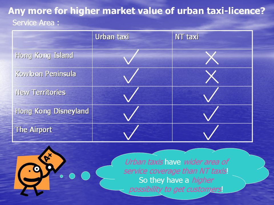 Any more for higher market value of urban taxi-licence.