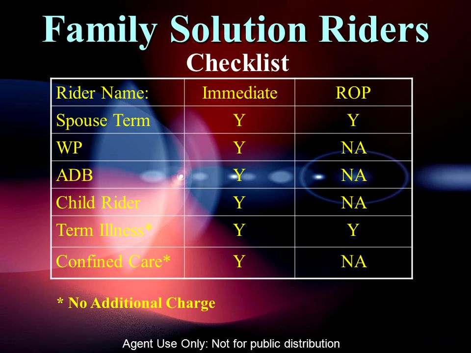 Family Solution Riders Rider Name:ImmediateROP Spouse TermYY WPYNA ADBYNA Child RiderYNA Term Illness*YY Confined Care*YNA Checklist Agent Use Only: Not for public distribution * No Additional Charge