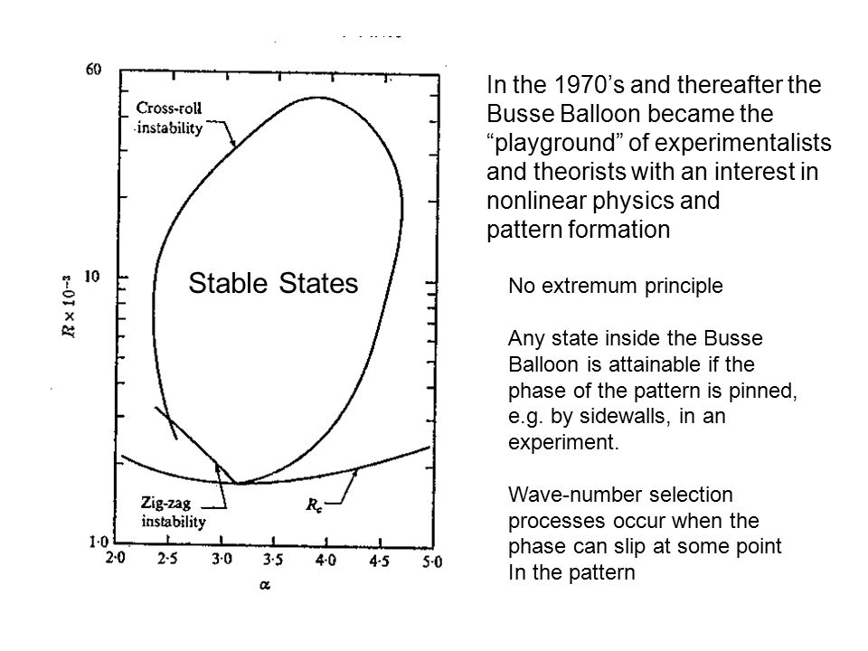 Stable States No extremum principle Any state inside the Busse Balloon is attainable if the phase of the pattern is pinned, e.g.