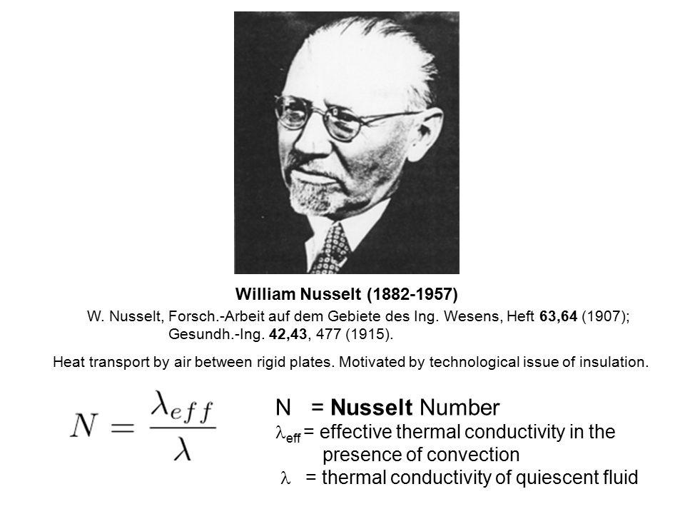 William Nusselt (1882-1957) W. Nusselt, Forsch.-Arbeit auf dem Gebiete des Ing.