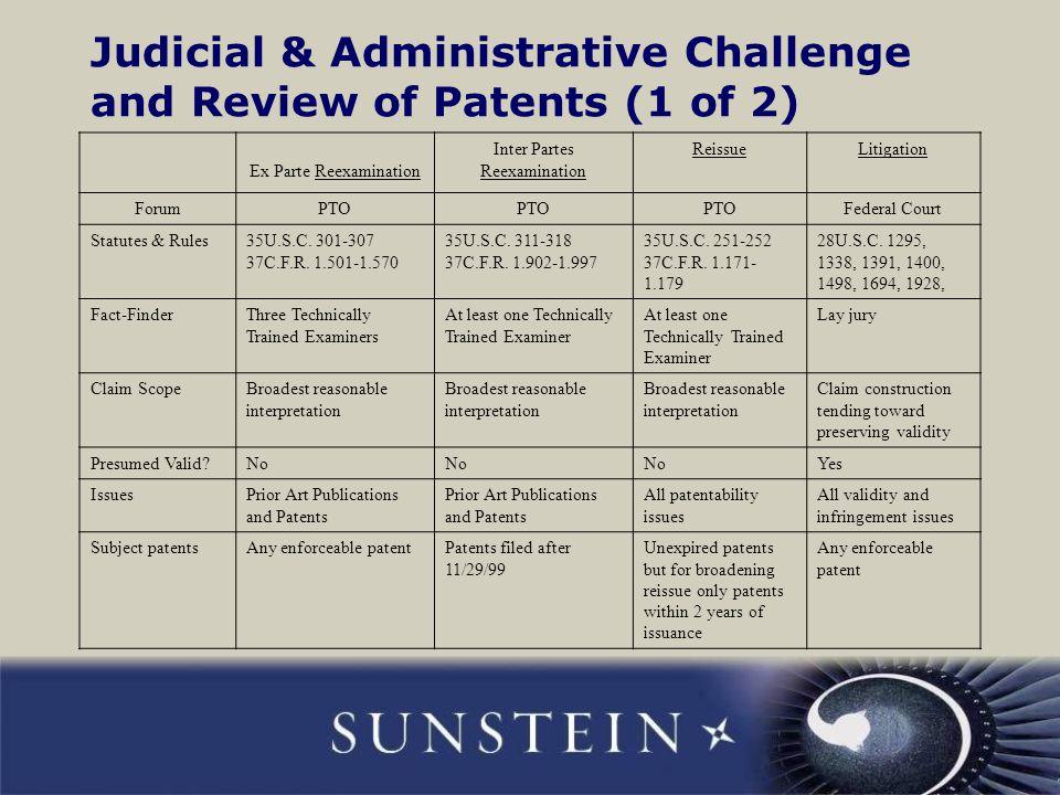Ex Parte Reexamination Inter Partes Reexamination ReissueLitigation ForumPTO Federal Court Statutes & Rules35U.S.C. 301-307 37C.F.R. 1.501-1.570 35U.S