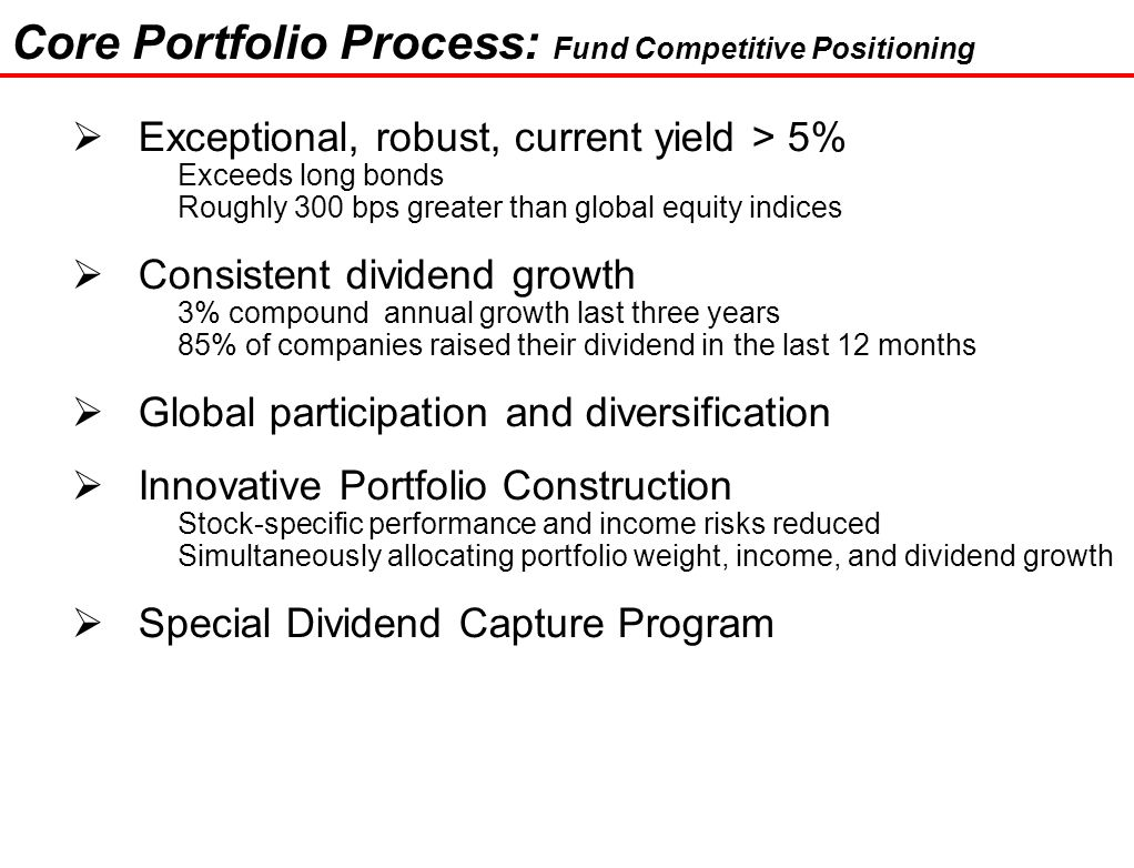 30 Core Portfolio Process: Fund Competitive Positioning  Exceptional, robust, current yield > 5% Exceeds long bonds Roughly 300 bps greater than glob