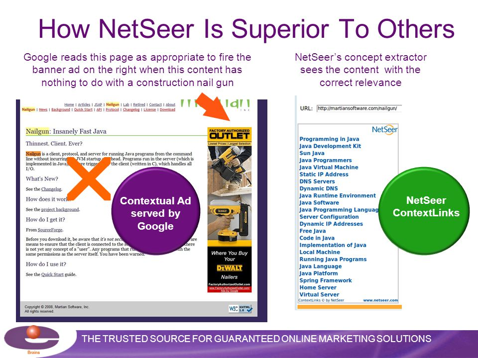 THE TRUSTED SOURCE FOR GUARANTEED ONLINE MARKETING SOLUTIONS How NetSeer Reads Content vs.
