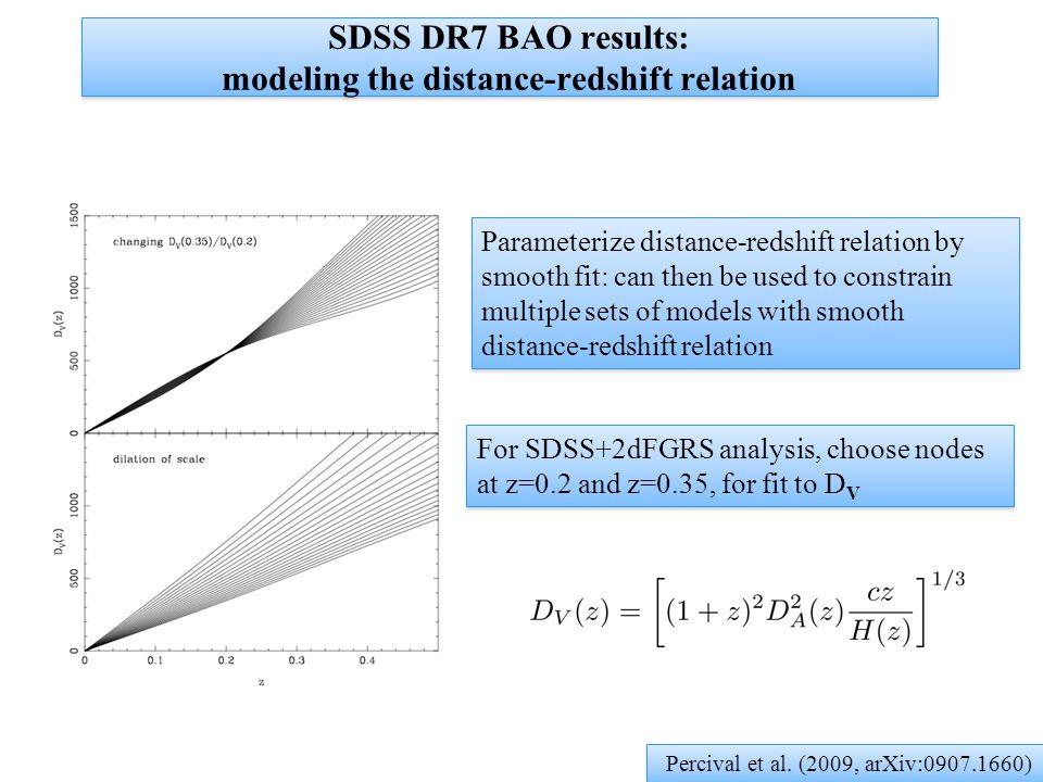 SDSS DR7 BAO results: modeling the distance-redshift relation Percival et al.