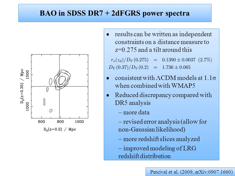 BAO in SDSS DR7 + 2dFGRS power spectra  results can be written as independent constraints on a distance measure to z=0.275 and a tilt around this  consistent with ΛCDM models at 1.1σ when combined with WMAP5  Reduced discrepancy compared with DR5 analysis – more data – revised error analysis (allow for non-Gaussian likelihood) – more redshift slices analyzed – improved modeling of LRG redshift distribution Percival et al.