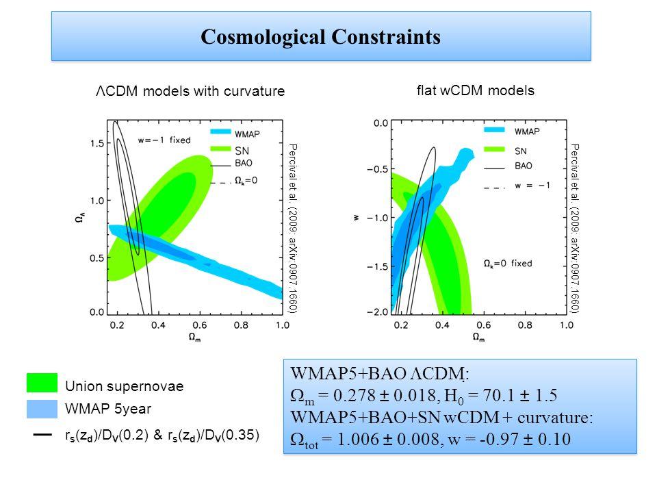 Cosmological Constraints ΛCDM models with curvature flat wCDM models Percival et al.