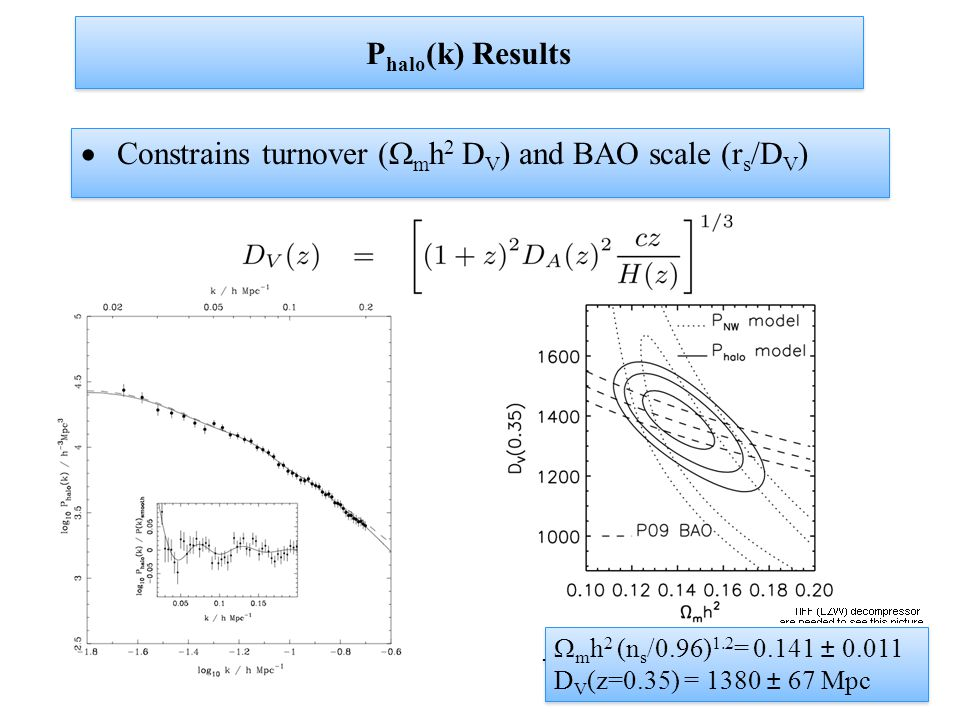 P halo (k) Results  Constrains turnover (  m h 2 D V ) and BAO scale (r s /D V )   m h 2 (n s /0.96) 1.2 = 0.141 ± 0.011 D V (z=0.35) = 1380 ± 67 Mpc   m h 2 (n s /0.96) 1.2 = 0.141 ± 0.011 D V (z=0.35) = 1380 ± 67 Mpc