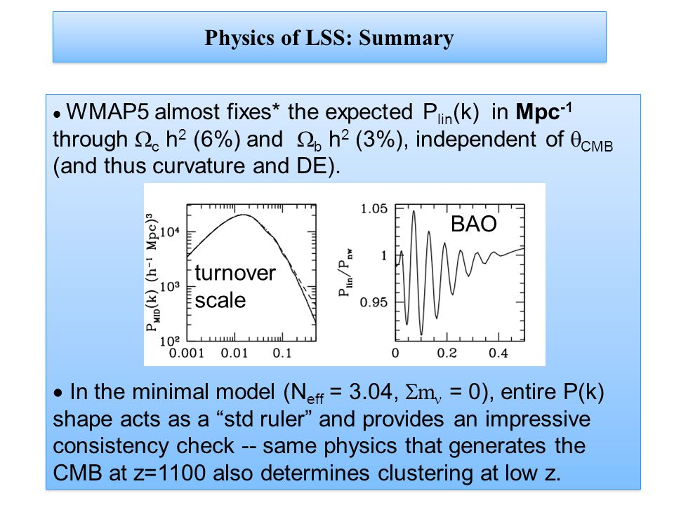  WMAP5 almost fixes* the expected P lin (k) in Mpc -1 through  c h 2 (6%) and  b h 2 (3%), independent of  CMB (and thus curvature and DE).