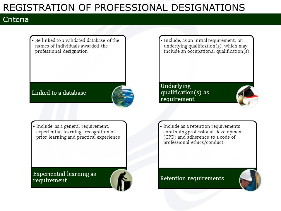 Criteria Be linked to a validated database of the names of individuals awarded the professional designation Linked to a database Include, as an initial requirement, an underlying qualification(s), which may include an occupational qualification(s) Underlying qualification(s) as requirement Include, as a general requirement, experiential learning, recognition of prior learning and practical experience Experiential learning as requirement Include as a retention requirements continuing professional development (CPD) and adherence to a code of professional ethics/conduct Retention requirements REGISTRATION OF PROFESSIONAL DESIGNATIONS