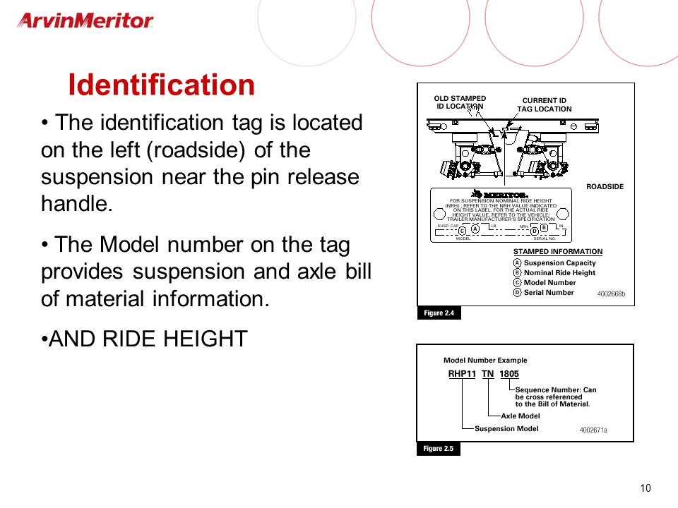 10 Identification The identification tag is located on the left (roadside) of the suspension near the pin release handle. The Model number on the tag