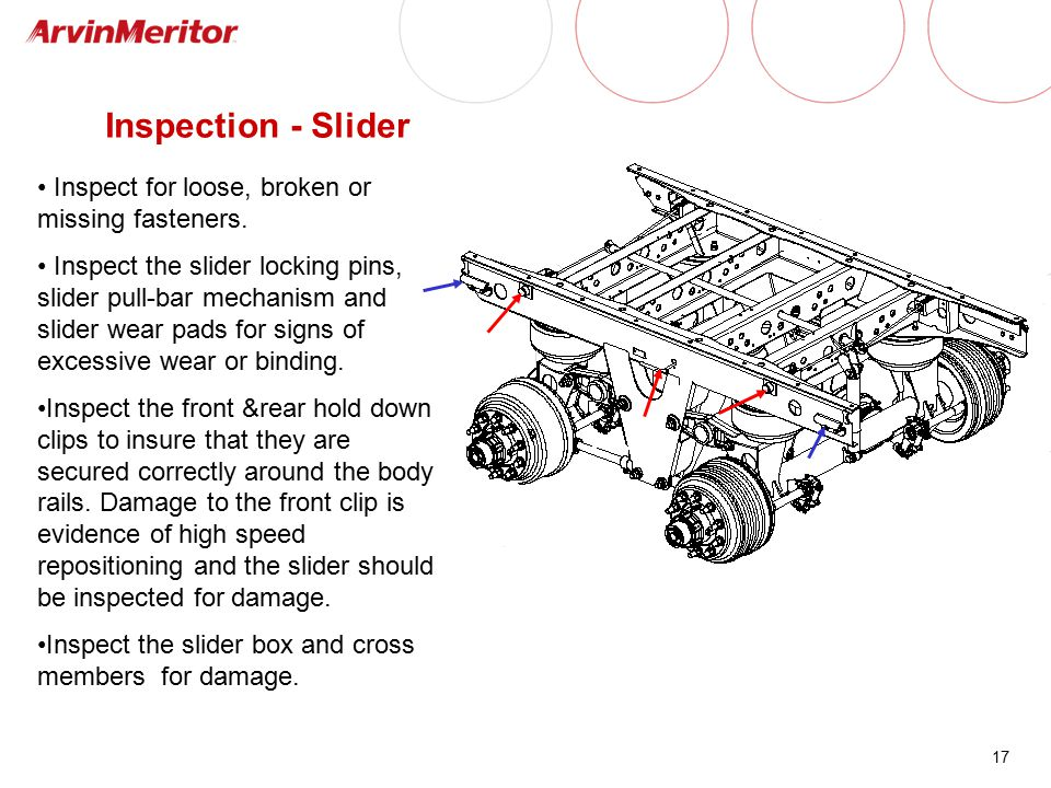 17 Inspection - Slider Inspect for loose, broken or missing fasteners. Inspect the slider locking pins, slider pull-bar mechanism and slider wear pads