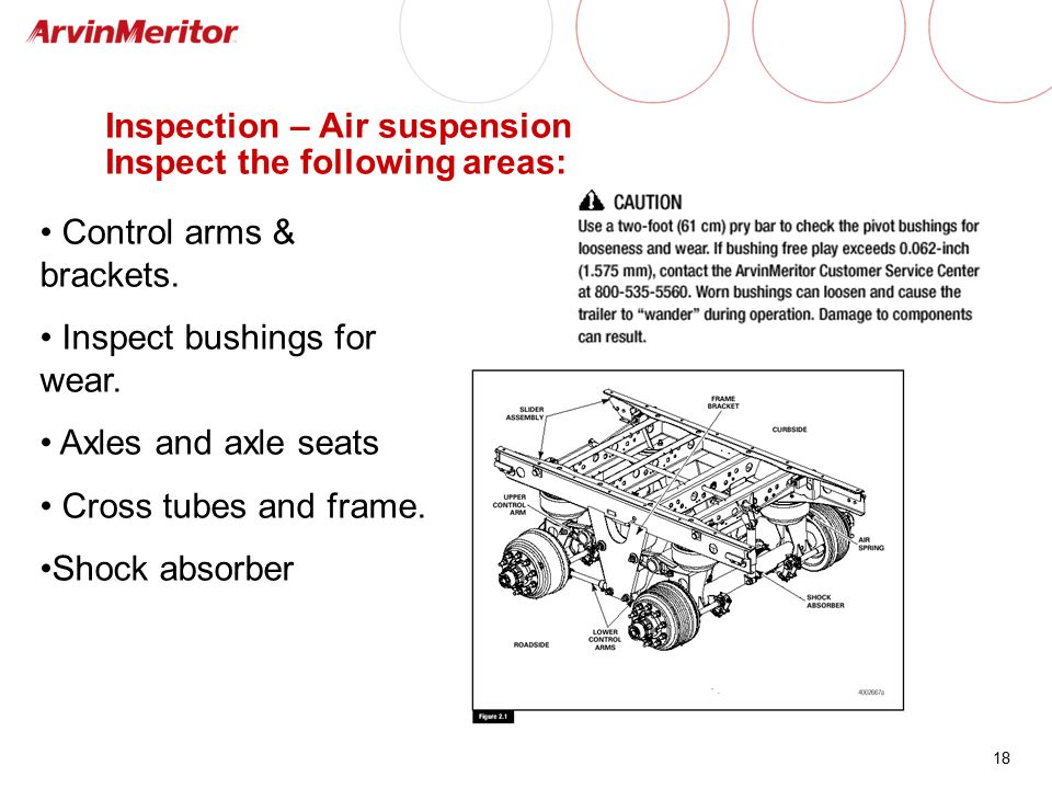 18 Inspection – Air suspension Inspect the following areas: Control arms & brackets. Inspect bushings for wear. Axles and axle seats Cross tubes and f