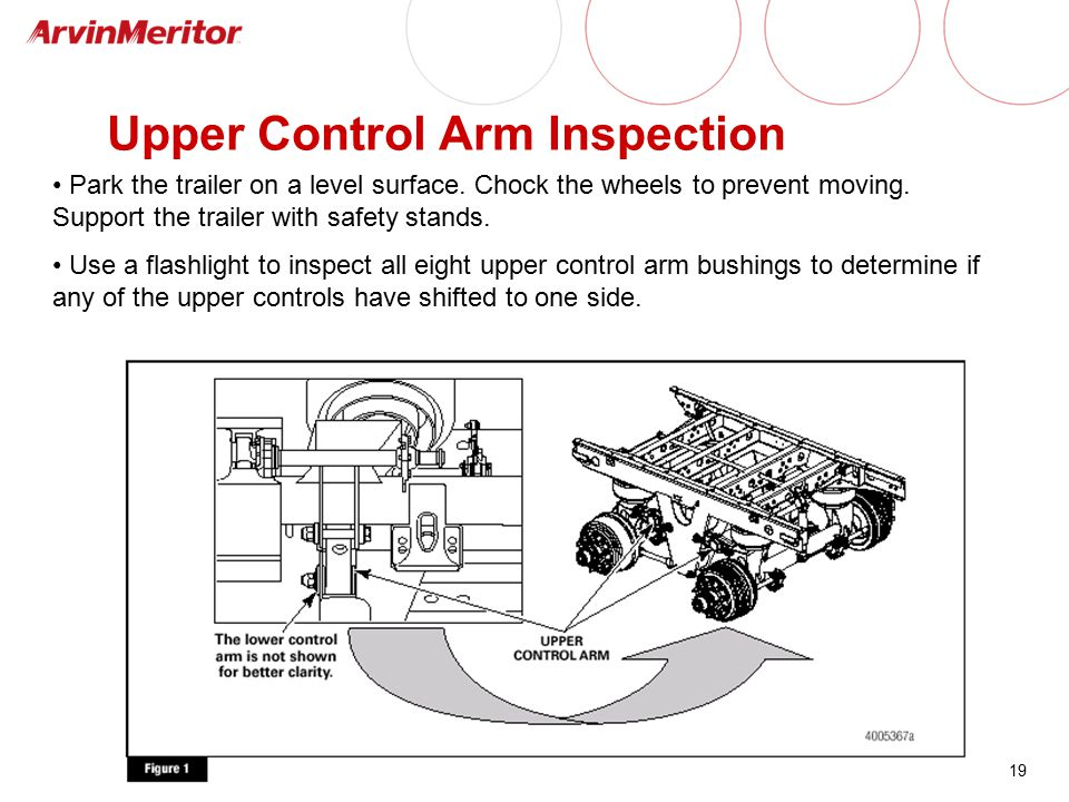 19 Upper Control Arm Inspection Park the trailer on a level surface. Chock the wheels to prevent moving. Support the trailer with safety stands. Use a