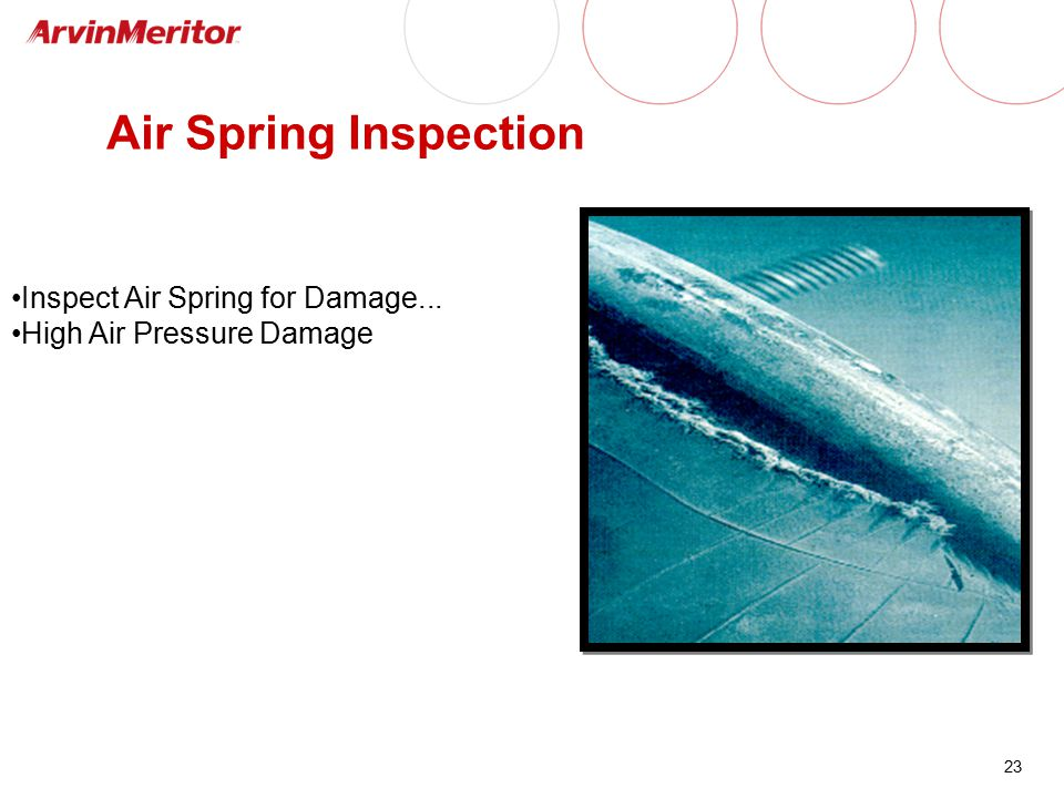 23 Air Spring Inspection Inspect Air Spring for Damage... High Air Pressure Damage