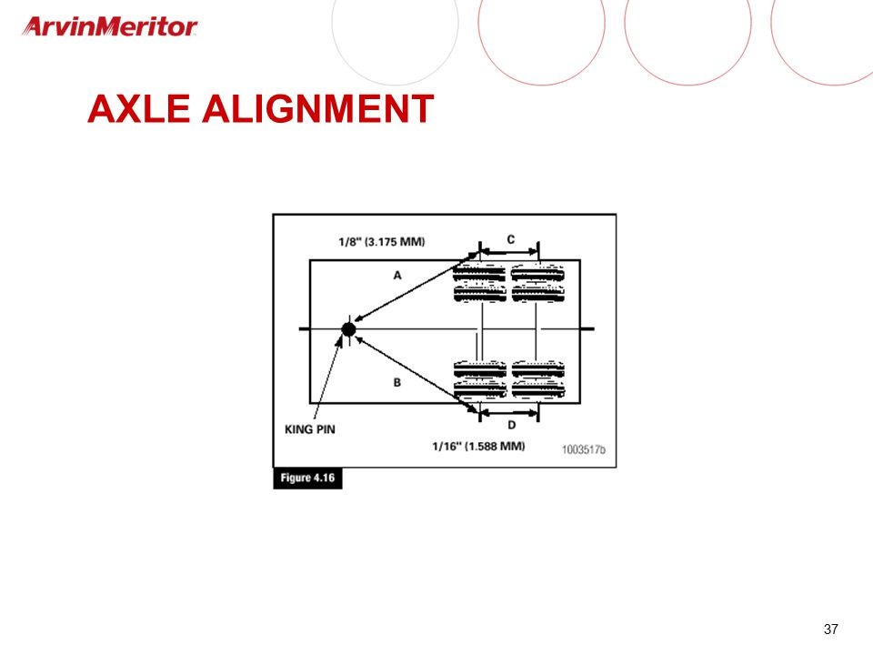 37 AXLE ALIGNMENT